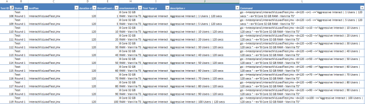Excel File - Aggresive Tests