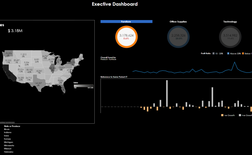 Data Viz 0r Eye Candy?