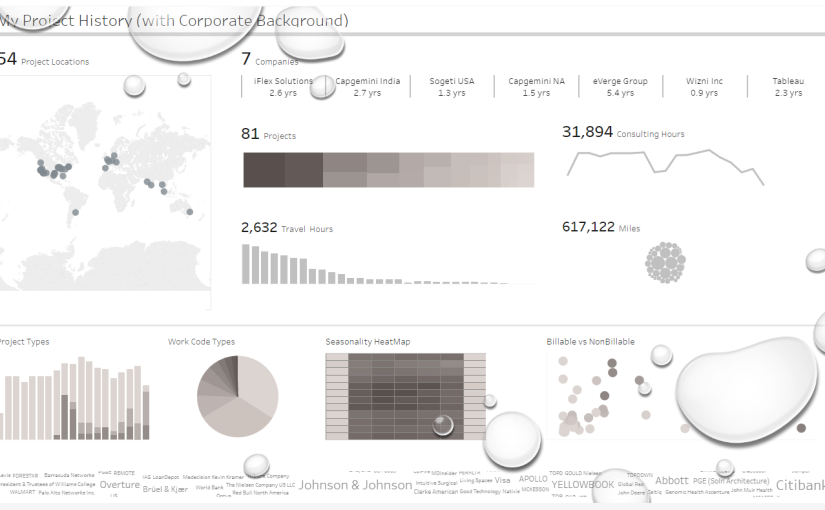 How to add corporate branding to your Tableau dashboard