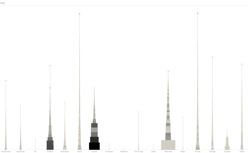 How to build skyscrapers in tableau