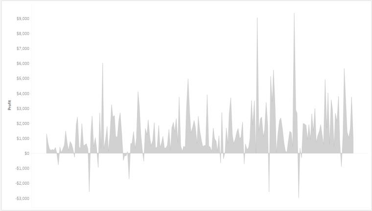 Profit Chart.png