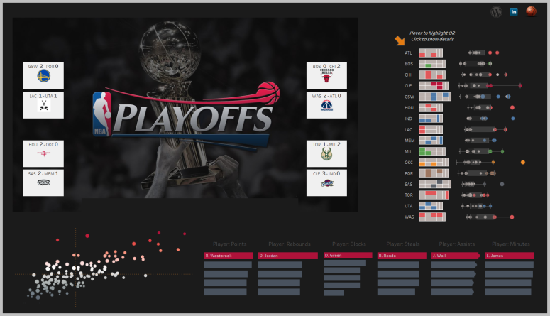 NBA Playoffs 2017