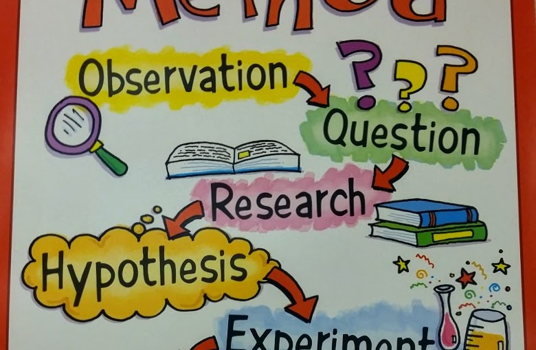 """How to leverage the """"Scientific Method"""" to solve real worldproblems"""